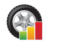 Логотип Investtocar