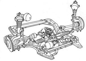 Схема гидроподвески